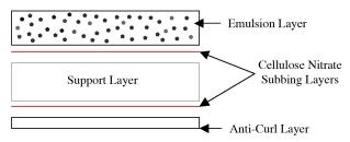Film_Structure